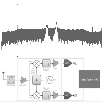 Traitement du signal en radioastronomie